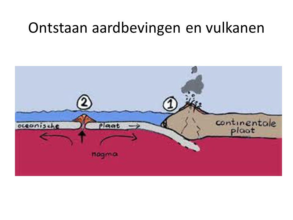 Ontstaan aardbevingen en vulkanen
