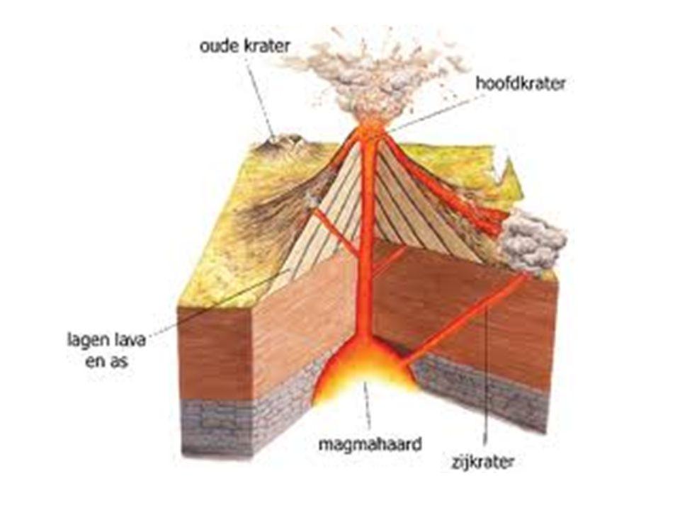 Als het magma naar buiten komt dan noemen we het lava.
