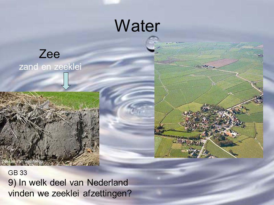 Water Zee zand en zeeklei