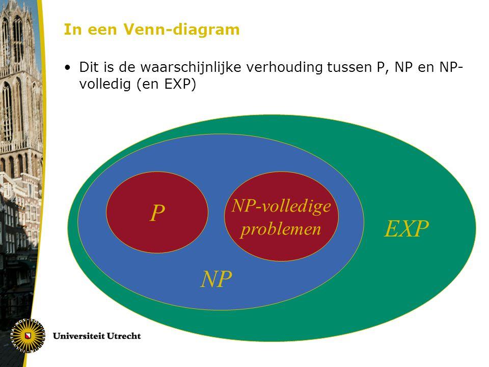 NP-volledige problemen