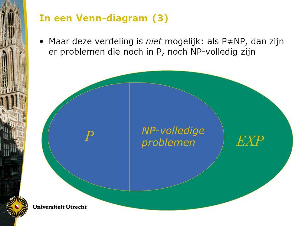 P EXP NP-volledige problemen In een Venn-diagram (3)