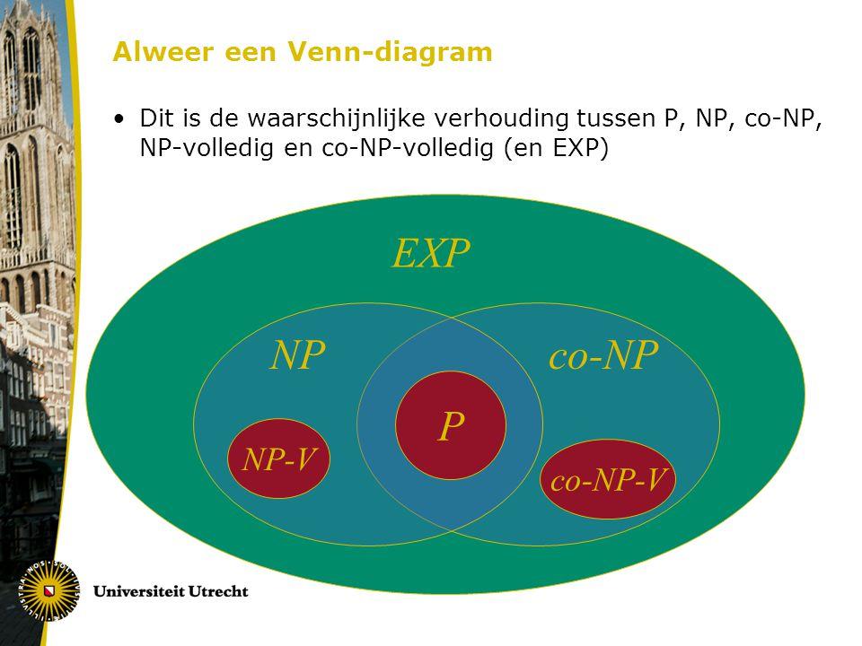Alweer een Venn-diagram