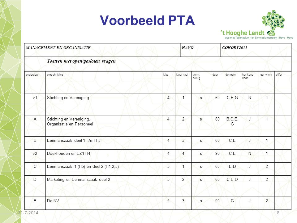 Voorbeeld PTA Toetsen met open/gesloten vragen 4-4-2017