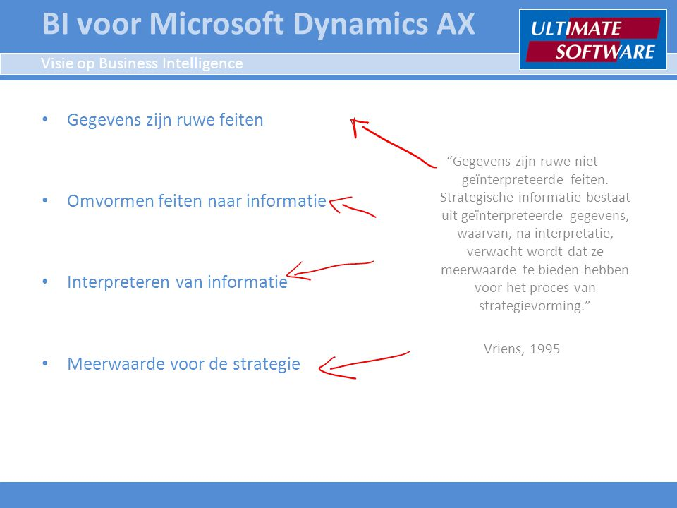 Visie op Business Intelligence