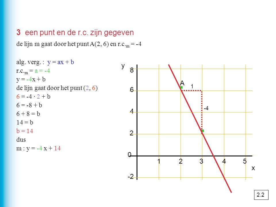 · · 3 een punt en de r.c. zijn gegeven y 8 A 6 4 2 1 2 3 4 5 x -2