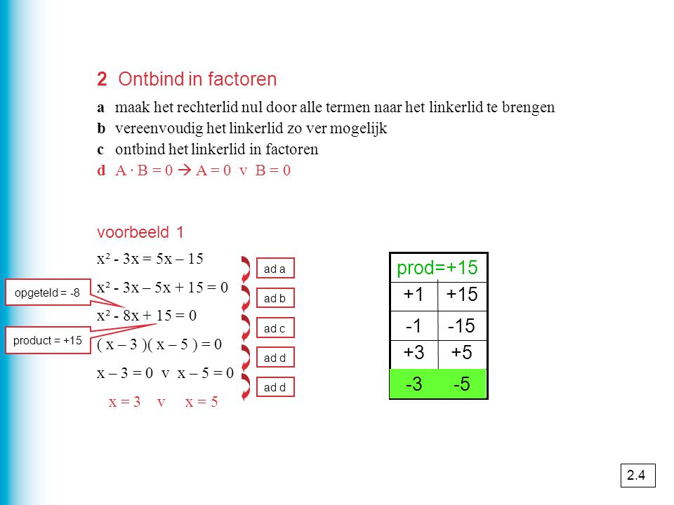 2 Ontbind in factoren prod=+15 +1 +15 -1 -15 +3 +5 -3 -3 -5 -5
