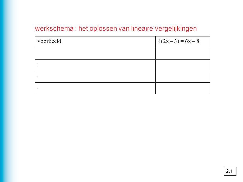 werkschema : het oplossen van lineaire vergelijkingen