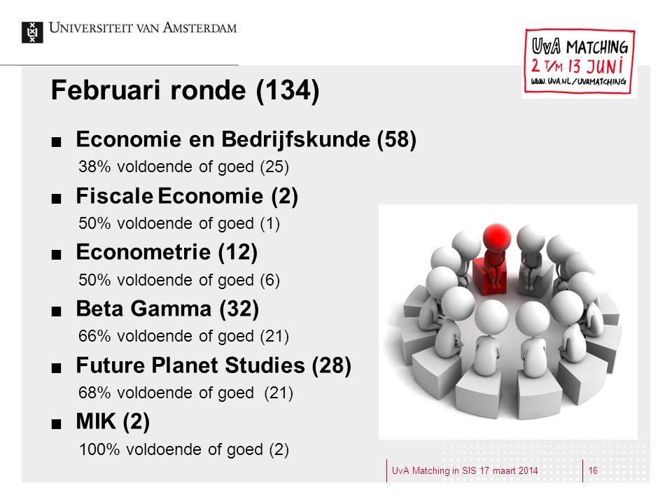 Februari ronde (134) Economie en Bedrijfskunde (58)