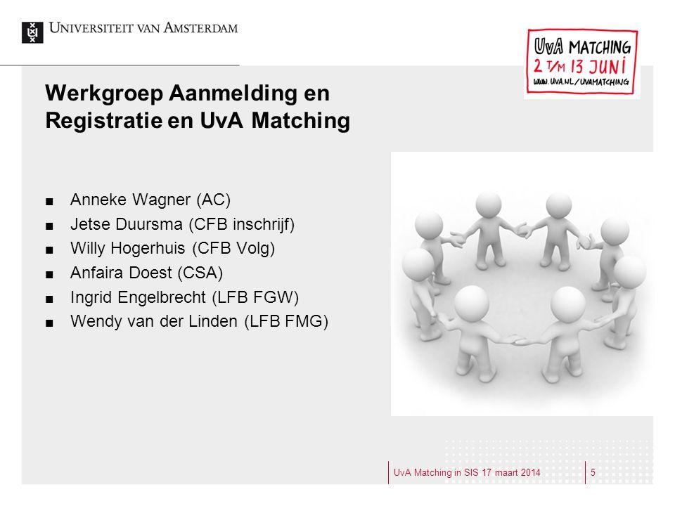 Werkgroep Aanmelding en Registratie en UvA Matching