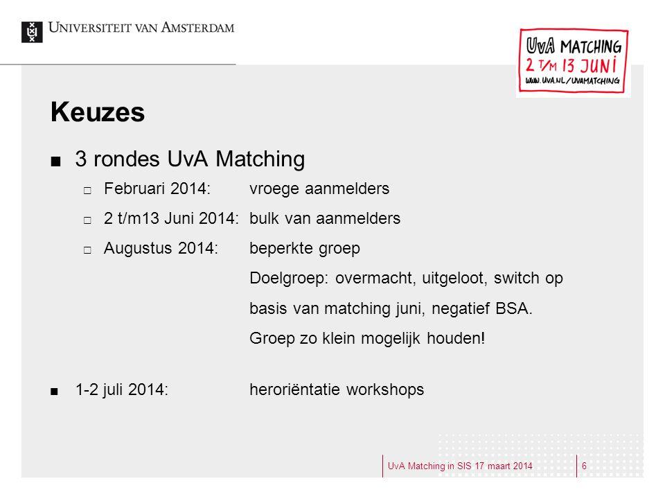 Keuzes 3 rondes UvA Matching Februari 2014: vroege aanmelders