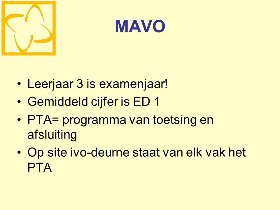 MAVO Leerjaar 3 is examenjaar! Gemiddeld cijfer is ED 1