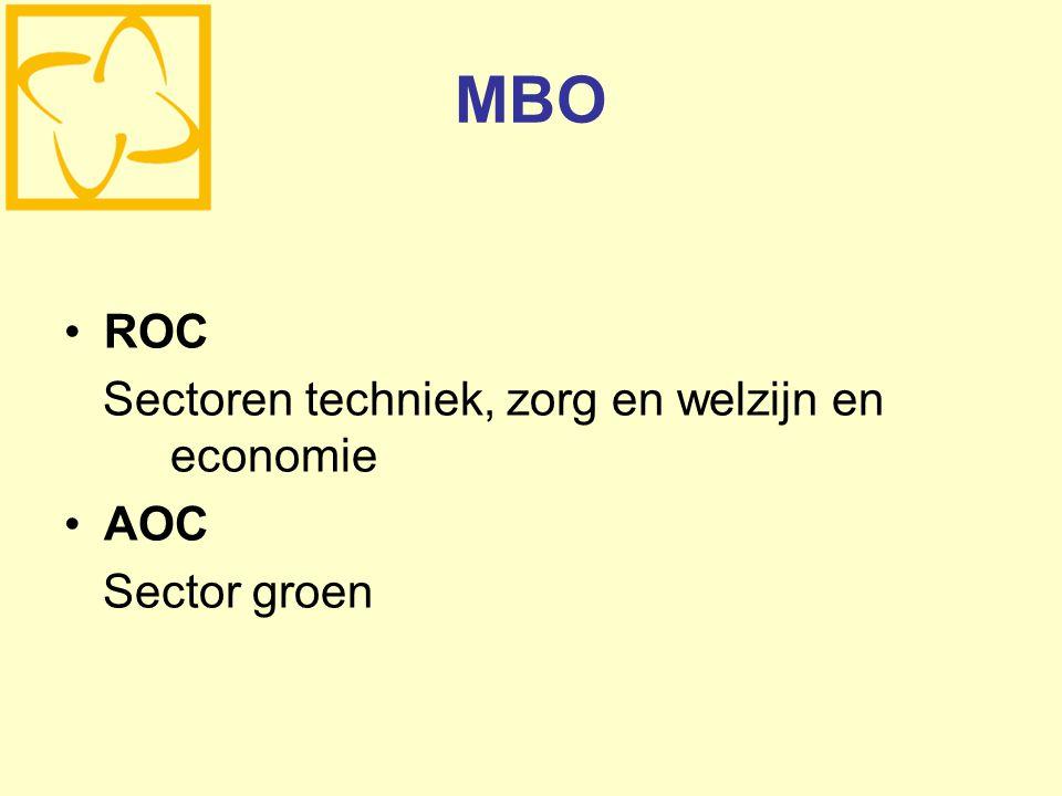 MBO ROC Sectoren techniek, zorg en welzijn en economie AOC