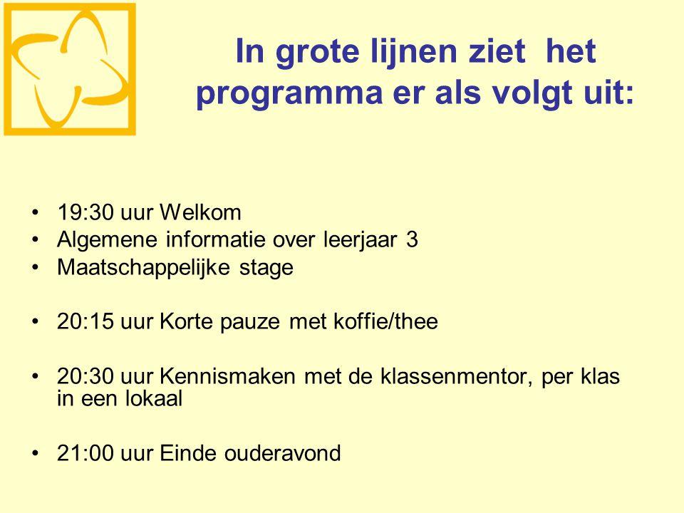 In grote lijnen ziet het programma er als volgt uit: