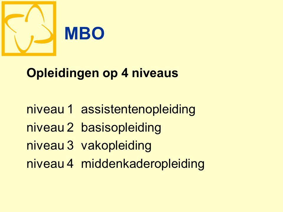 MBO Opleidingen op 4 niveaus niveau 1 assistentenopleiding