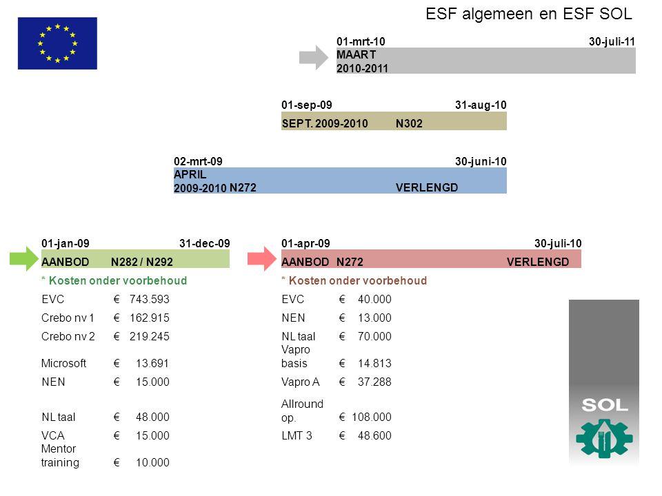 ESF algemeen en ESF SOL 01-mrt-10 30-juli-11 MAART 2010-2011 01-sep-09