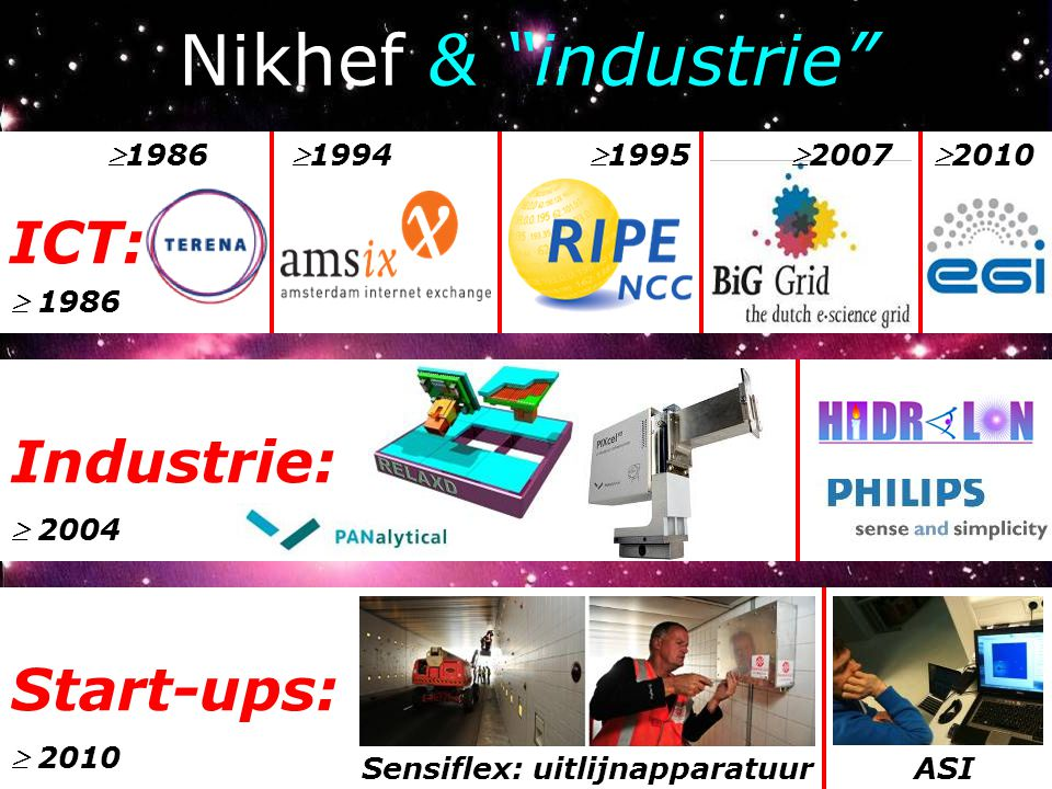 Nikhef & industrie ICT: Industrie: Future Start-ups: 1994 1995