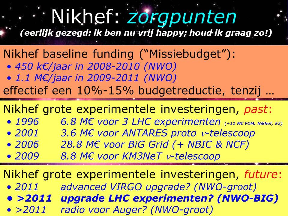 Nikhef: zorgpunten Nikhef baseline funding ( Missiebudget ):