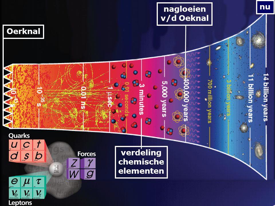 nu nagloeien v/d Oeknal Oerknal verdeling chemische elementen