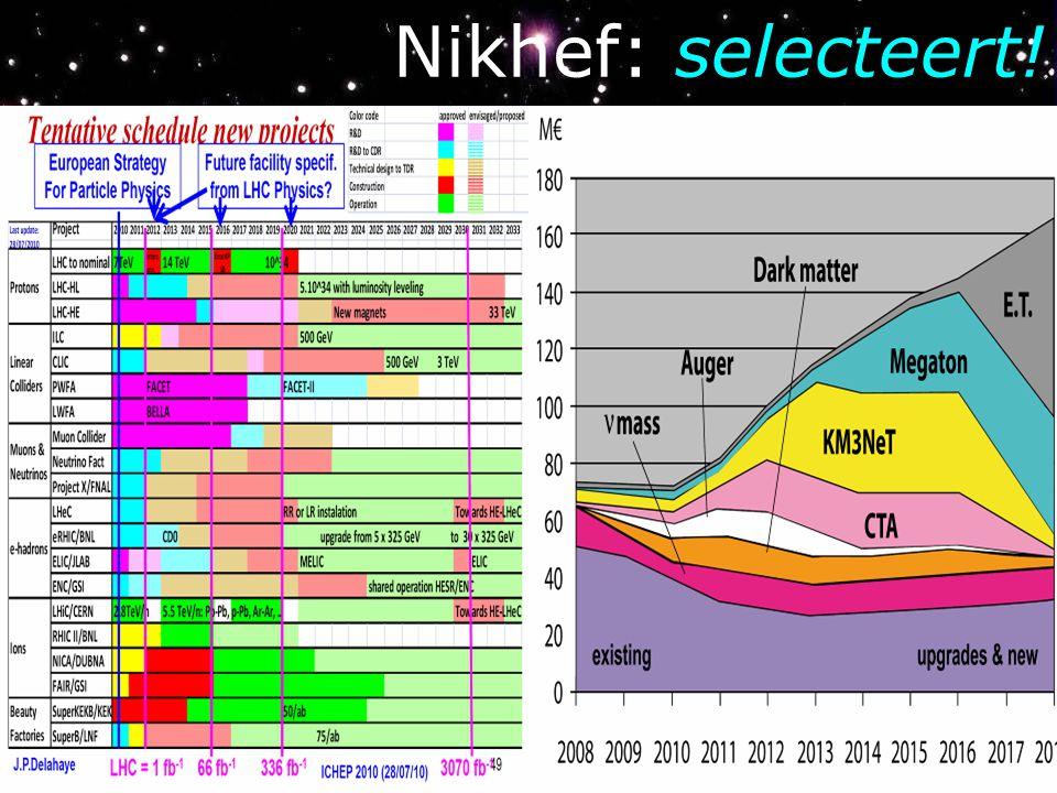 Nikhef: selecteert!