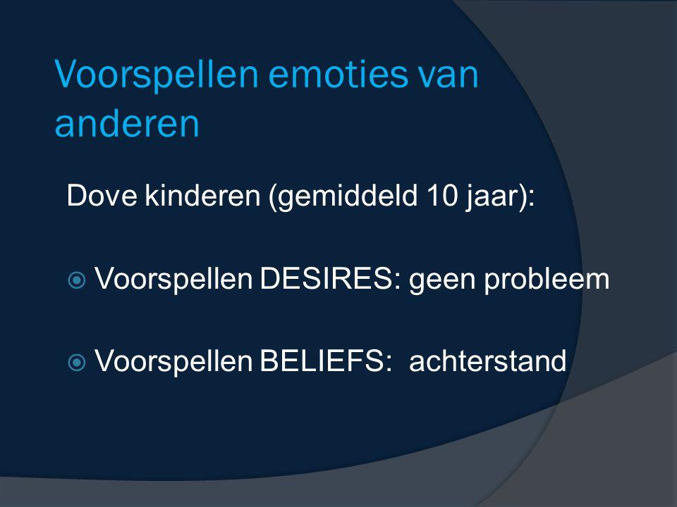 Voorspellen emoties van anderen