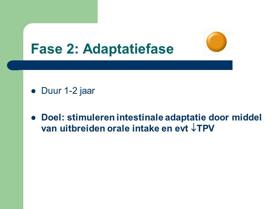 Fase 2: Adaptatiefase Duur 1-2 jaar