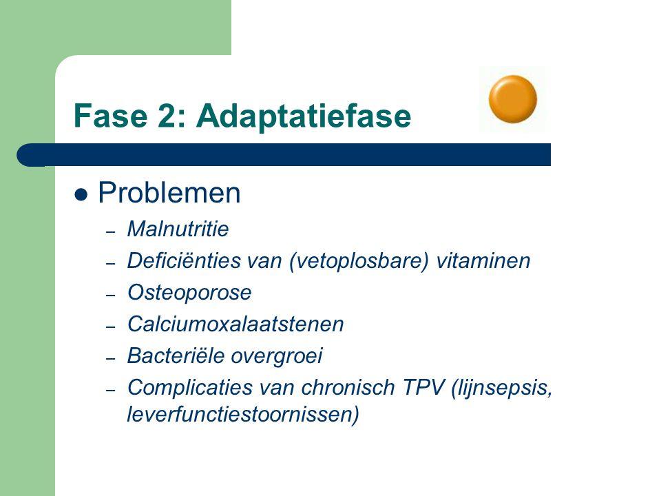 Fase 2: Adaptatiefase Problemen Malnutritie