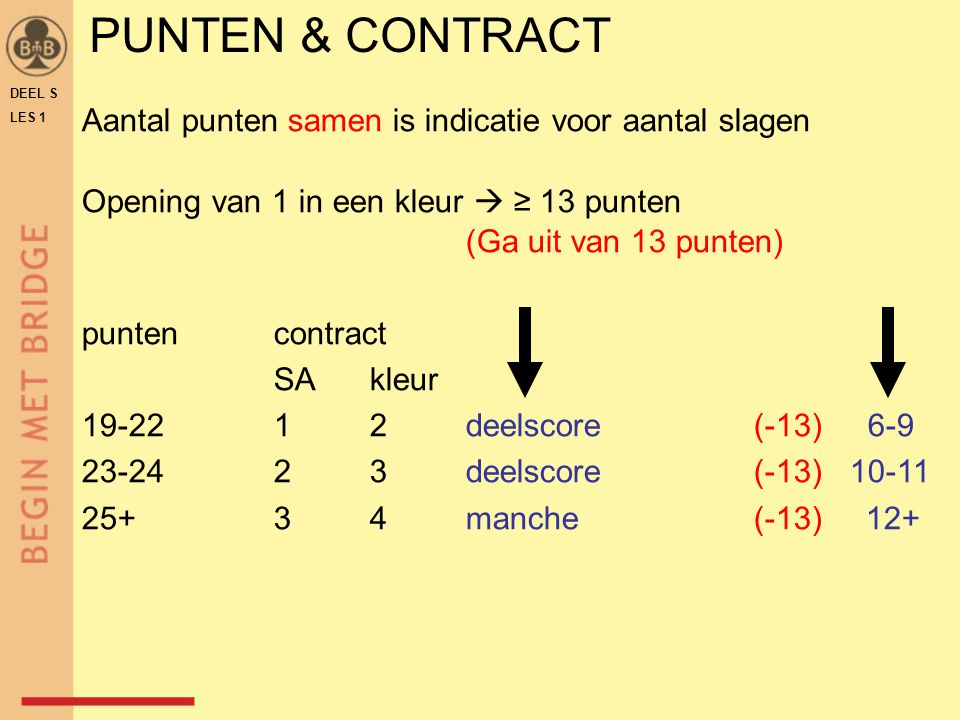 PUNTEN & CONTRACT Aantal punten samen is indicatie voor aantal slagen