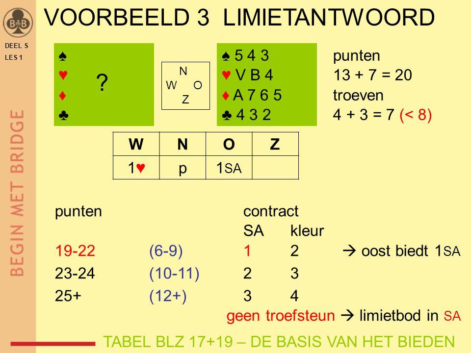 VOORBEELD 3 LIMIETANTWOORD