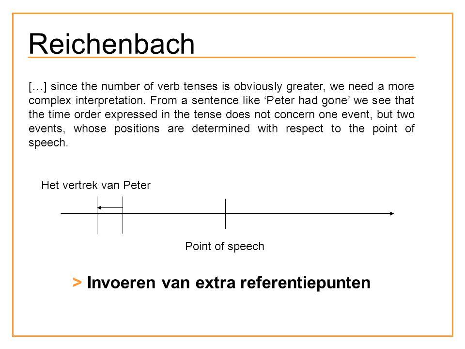 Reichenbach > Invoeren van extra referentiepunten