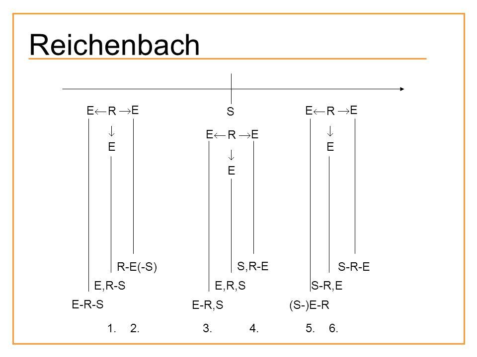 Reichenbach E R E S E R E  E E R E  E  E R-E(-S) S,R-E S-R-E