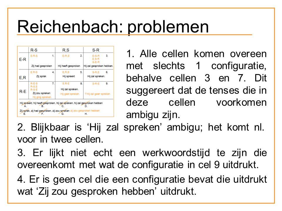 Reichenbach: problemen