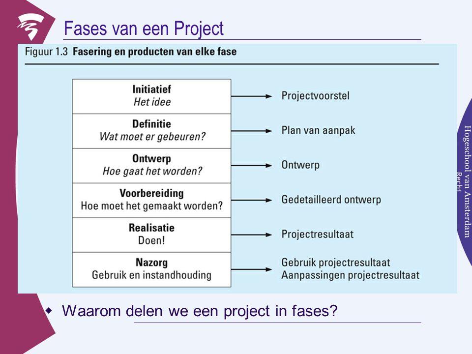 Fases van een Project Waarom delen we een project in fases