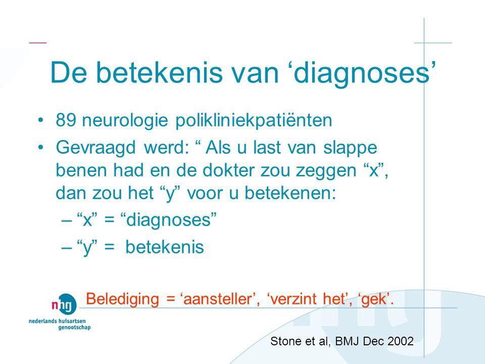 De betekenis van 'diagnoses'