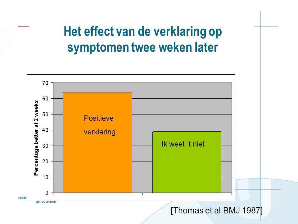 Het effect van de verklaring op symptomen twee weken later