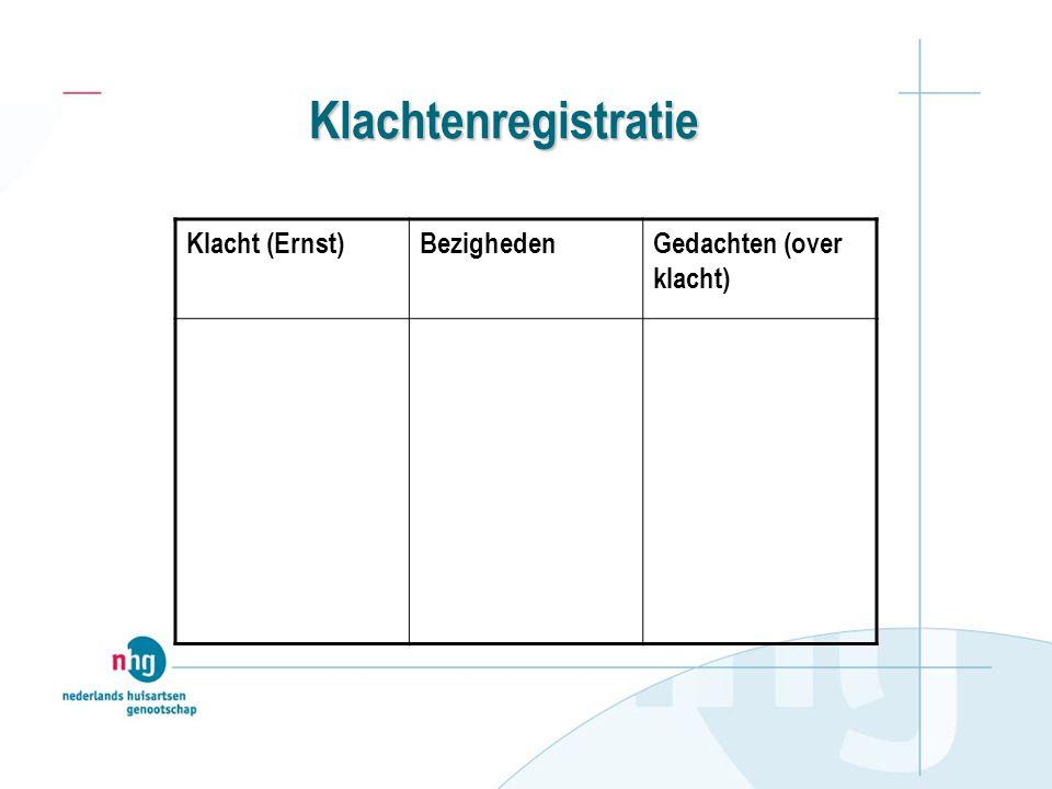 Klachtenregistratie Klacht (Ernst) Bezigheden Gedachten (over klacht)