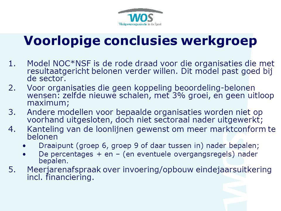 Voorlopige conclusies werkgroep
