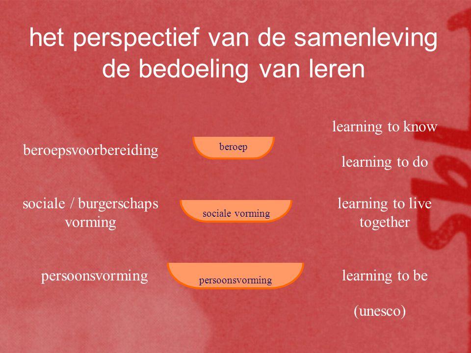 het perspectief van de samenleving de bedoeling van leren