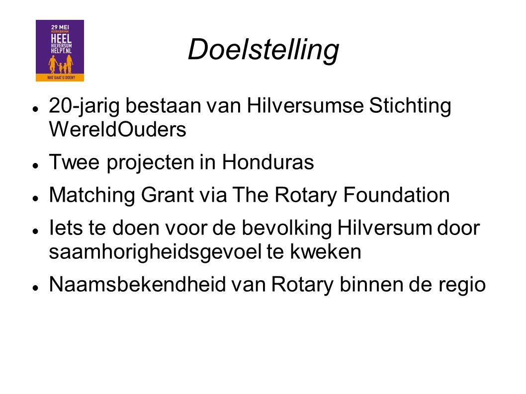 Doelstelling 20-jarig bestaan van Hilversumse Stichting WereldOuders