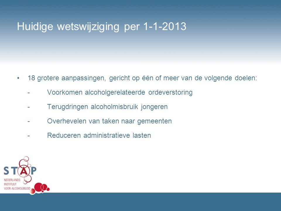Huidige wetswijziging per 1-1-2013