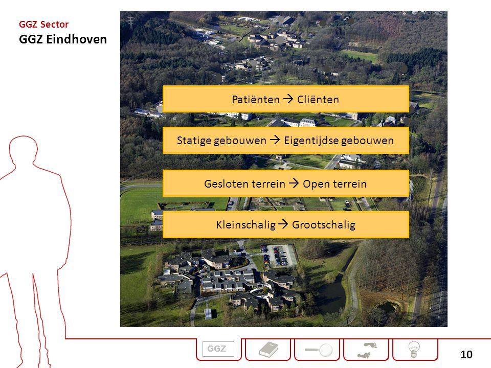 GGZ Eindhoven Patiënten  Cliënten