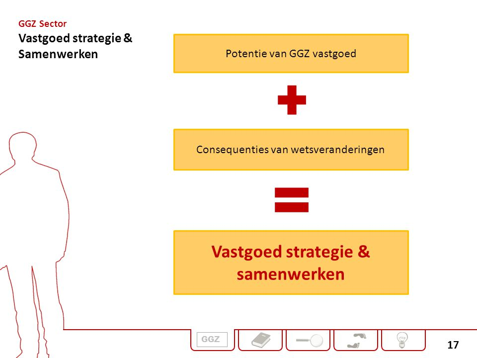 Vastgoed strategie & samenwerken