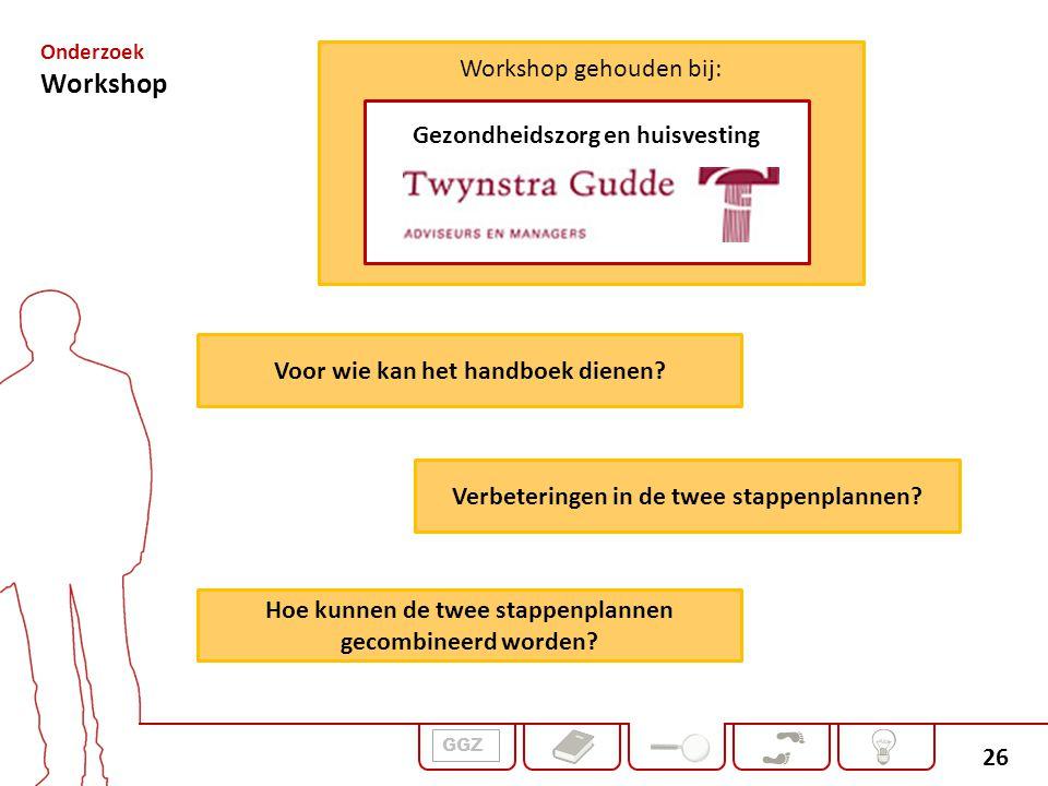 Workshop Workshop gehouden bij: Gezondheidszorg en huisvesting