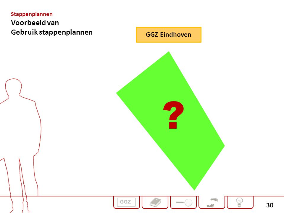Voorbeeld van Gebruik stappenplannen GGZ Eindhoven Stappenplannen