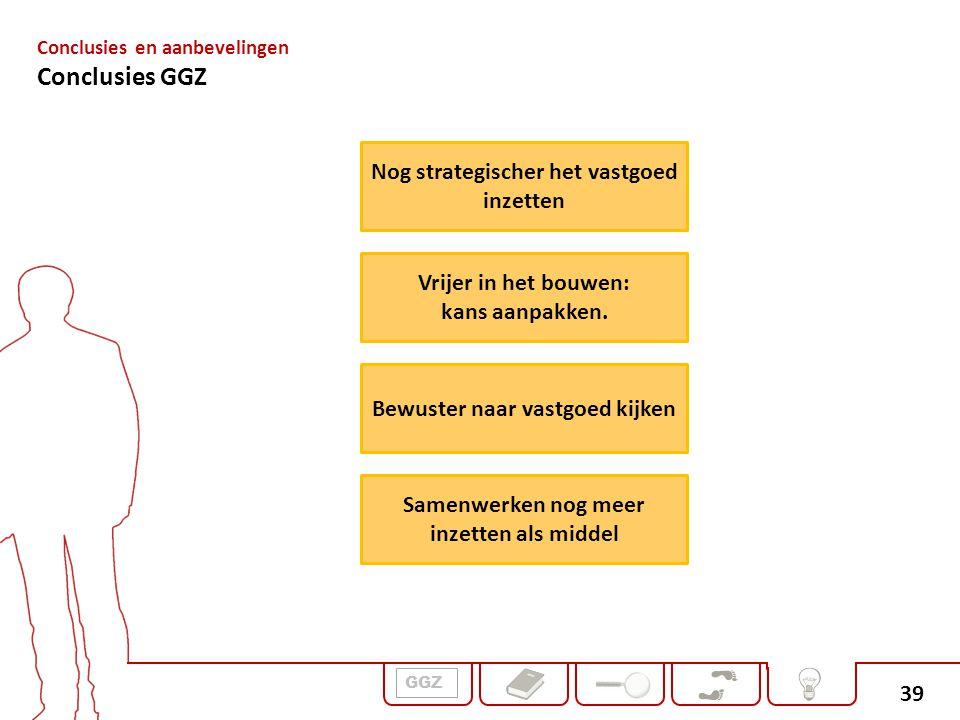 Conclusies GGZ Nog strategischer het vastgoed inzetten