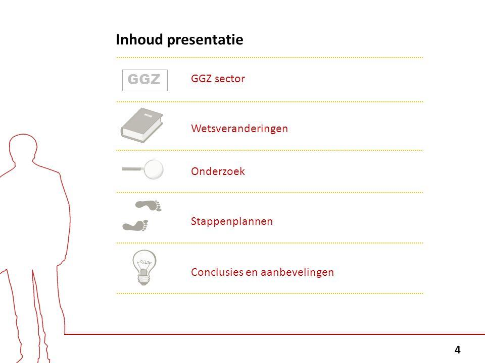 Inhoud presentatie GGZ GGZ sector Wetsveranderingen Onderzoek