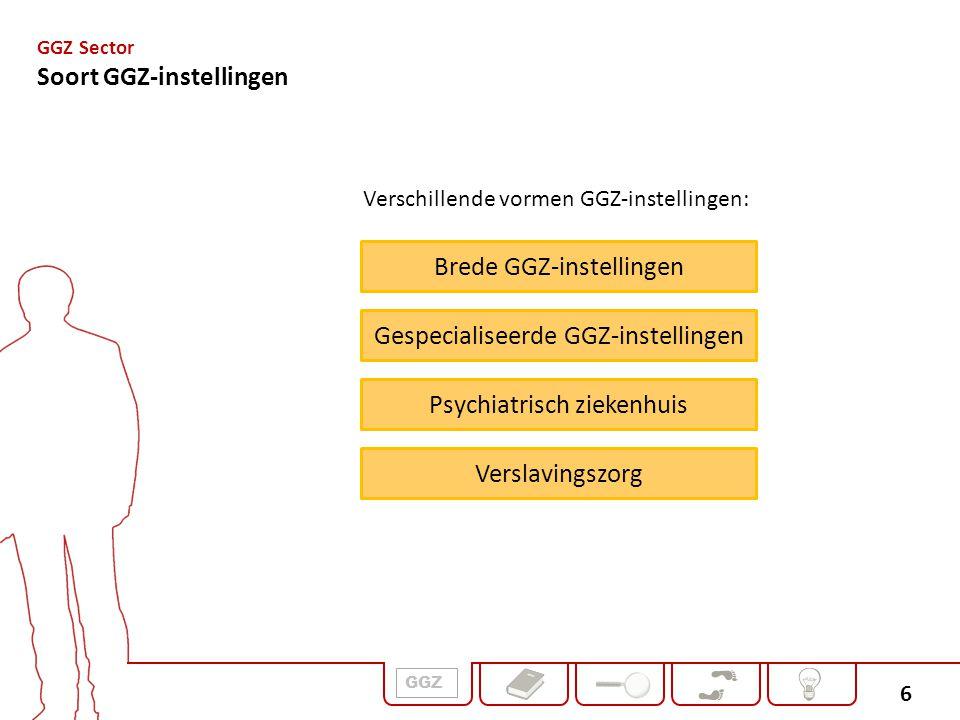 Soort GGZ-instellingen