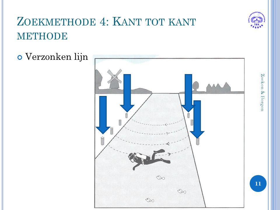 Zoekmethode 4: Kant tot kant methode
