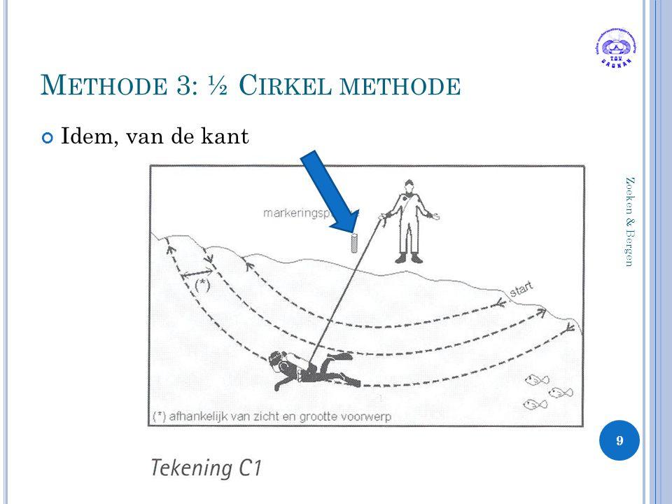 Methode 3: ½ Cirkel methode