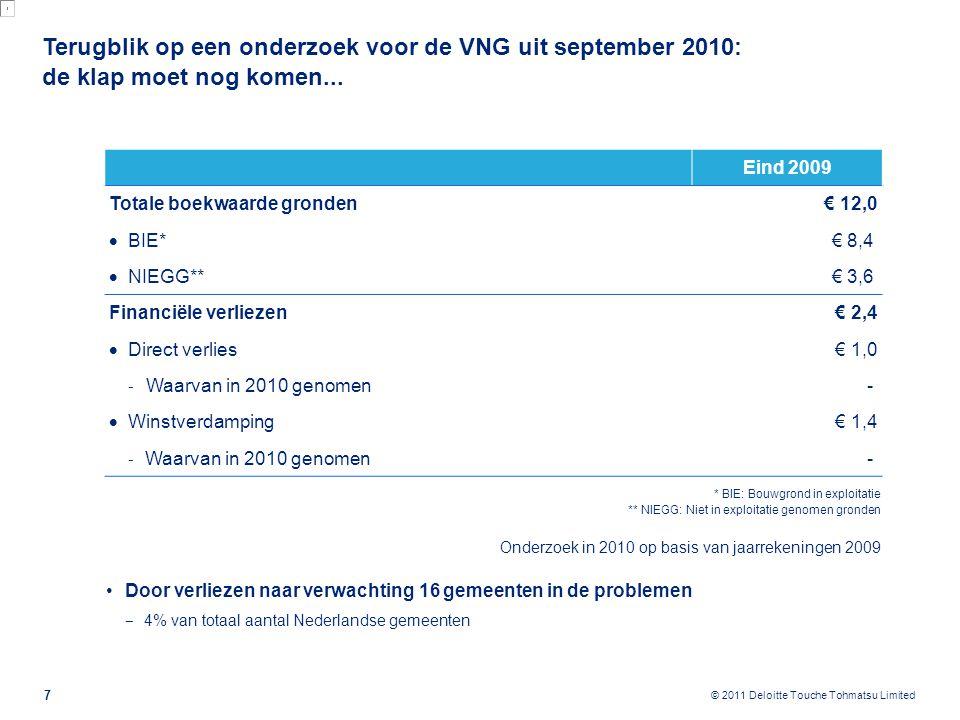 Wat zien we terug van de verwachte € 2,4 miljard in de jaarrekeningen 2010