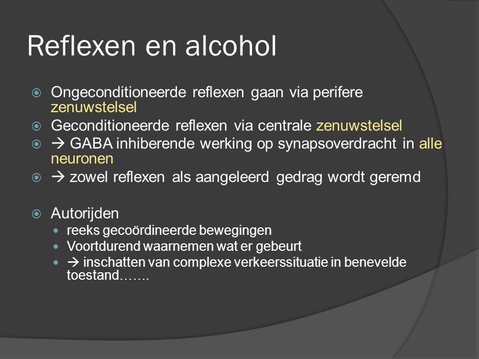 Reflexen en alcohol Ongeconditioneerde reflexen gaan via perifere zenuwstelsel. Geconditioneerde reflexen via centrale zenuwstelsel.